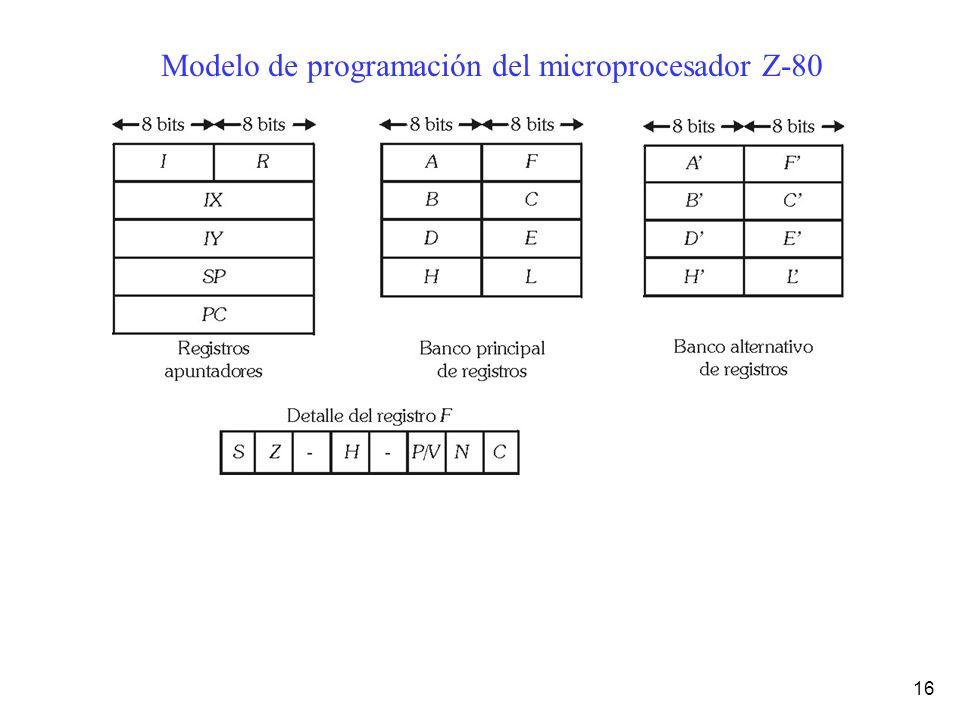 Modelo de programación del microprocesador Z-80
