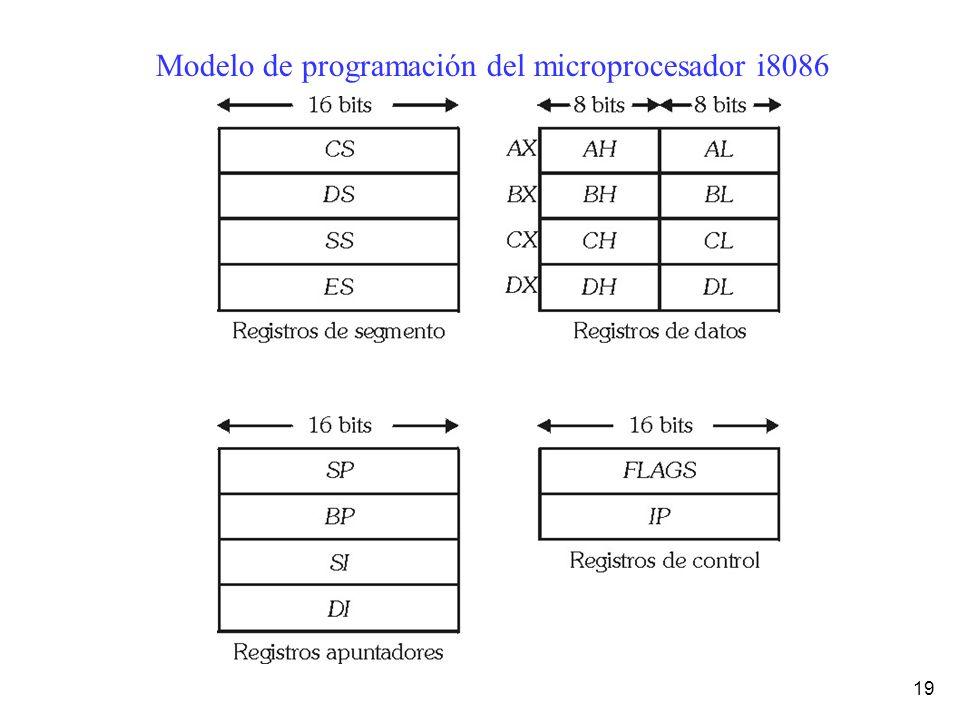 Modelo de programación del microprocesador i8086