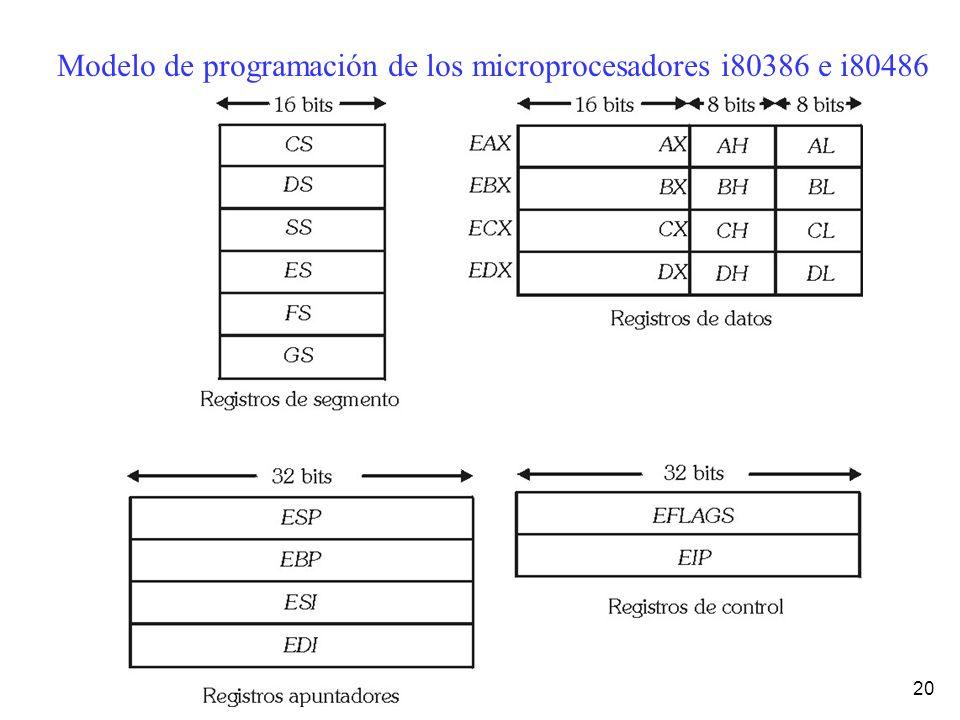 Modelo de programación de los microprocesadores i80386 e i80486