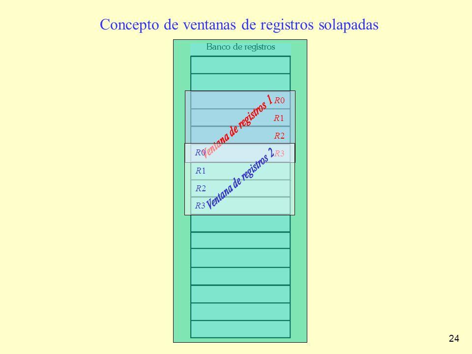 Concepto de ventanas de registros solapadas