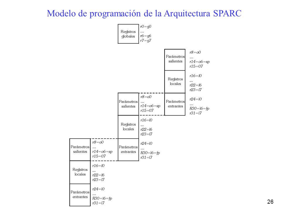 Modelo de programación de la Arquitectura SPARC