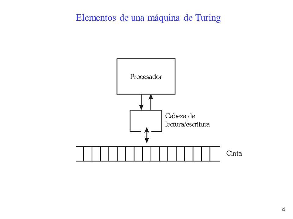 Elementos de una máquina de Turing