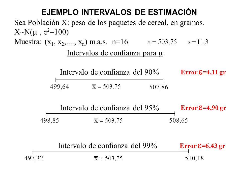 EJEMPLO INTERVALOS DE ESTIMACIÓN