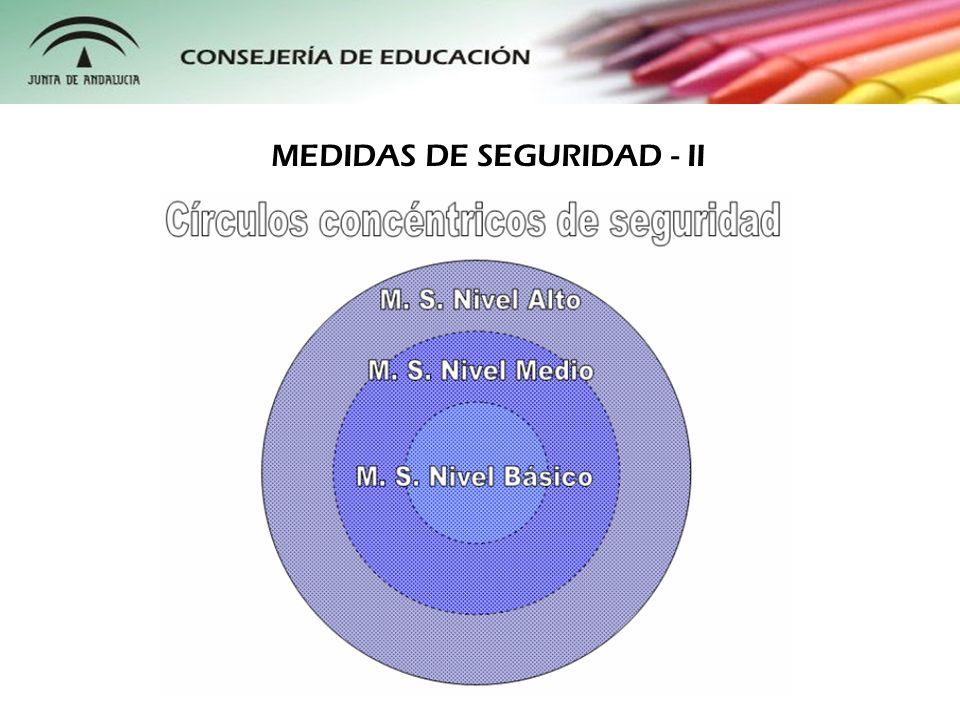 MEDIDAS DE SEGURIDAD - II