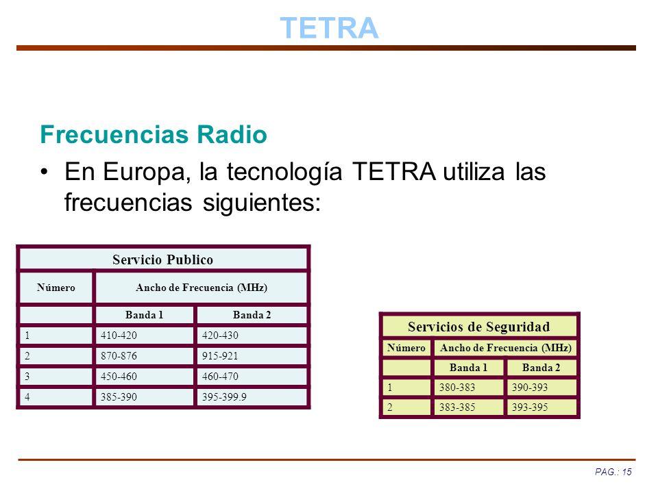 TETRA Frecuencias Radio