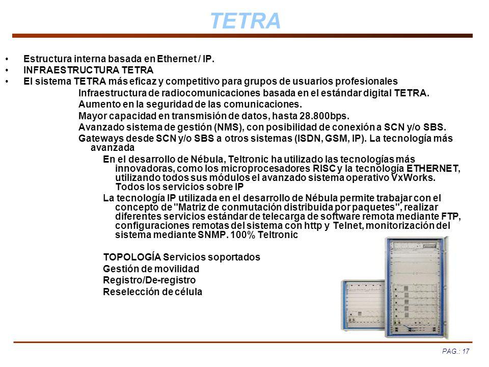 TETRA Estructura interna basada en Ethernet / IP.