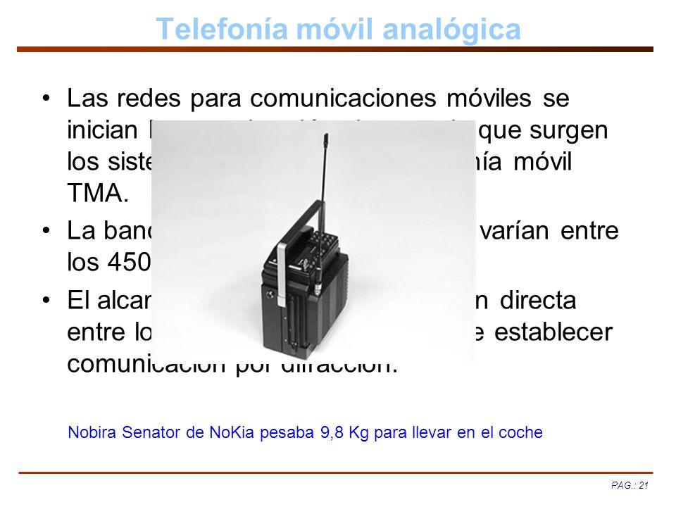 Telefonía móvil analógica