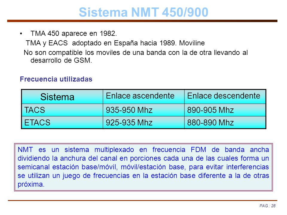 Sistema NMT 450/900 Sistema Enlace ascendente Enlace descendente TACS