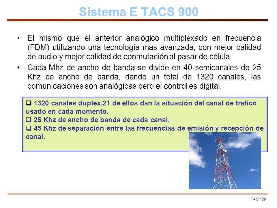 Sistema E TACS 900