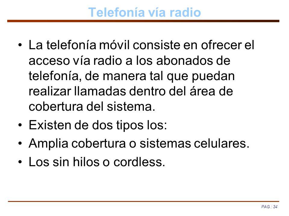 Telefonía vía radio