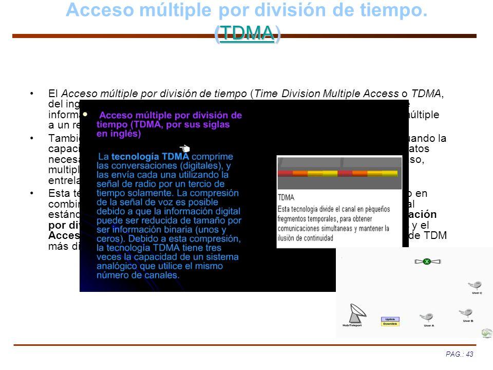 Acceso múltiple por división de tiempo. (TDMA)