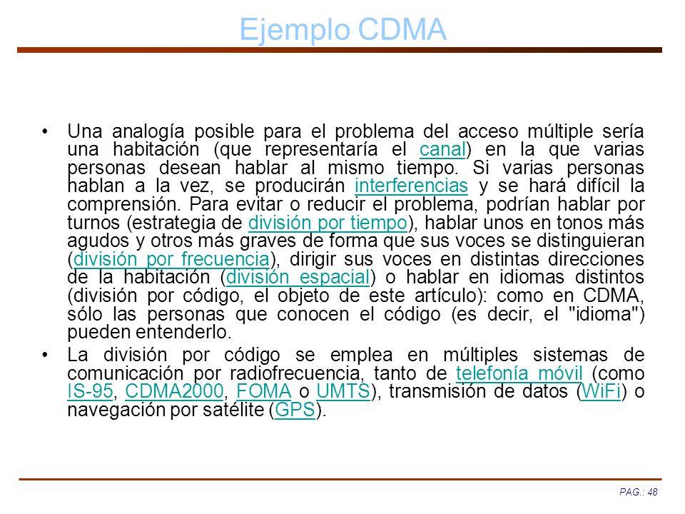 Ejemplo CDMA
