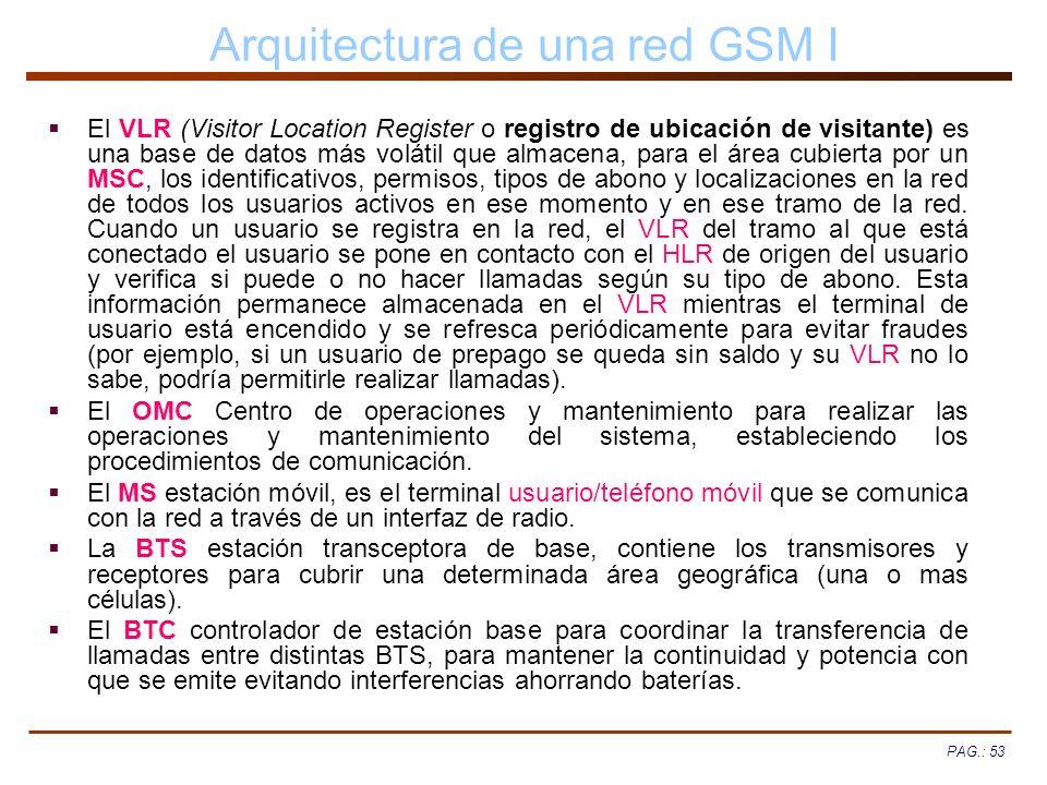 Arquitectura de una red GSM I