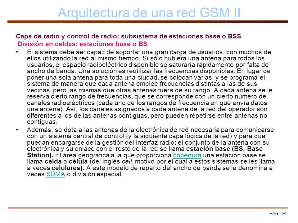 Arquitectura de una red GSM II
