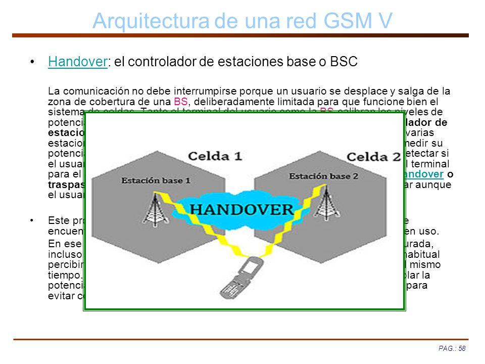 Arquitectura de una red GSM V