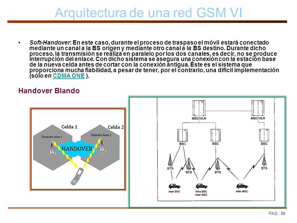 Arquitectura de una red GSM VI
