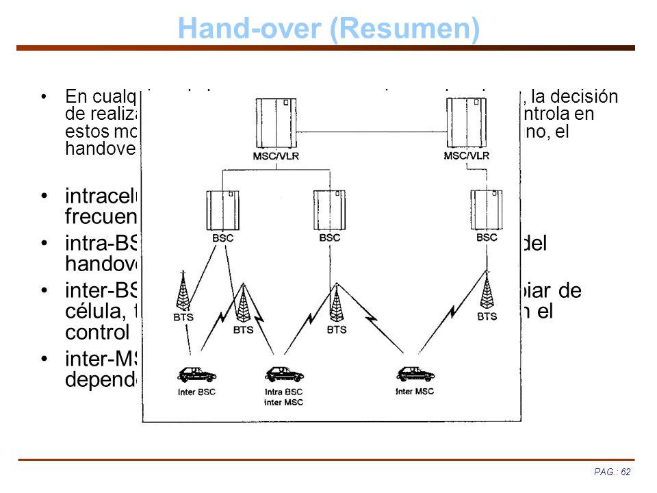 Hand‑over (Resumen)