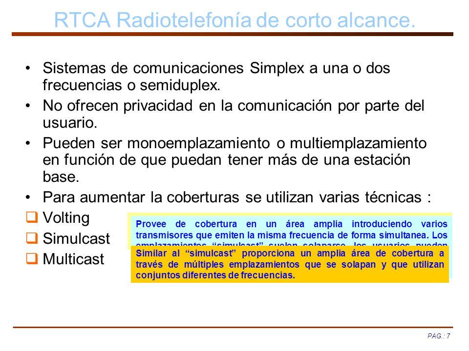 RTCA Radiotelefonía de corto alcance.