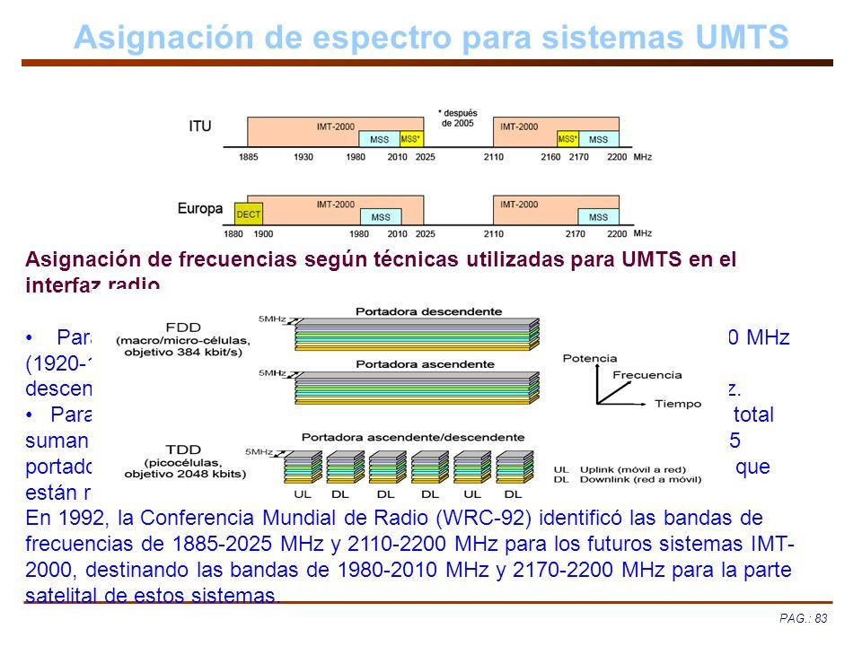 Asignación de espectro para sistemas UMTS