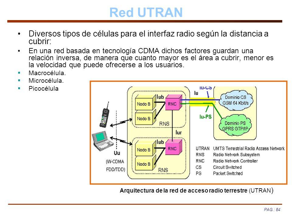 Red UTRAN Diversos tipos de células para el interfaz radio según la distancia a cubrir:
