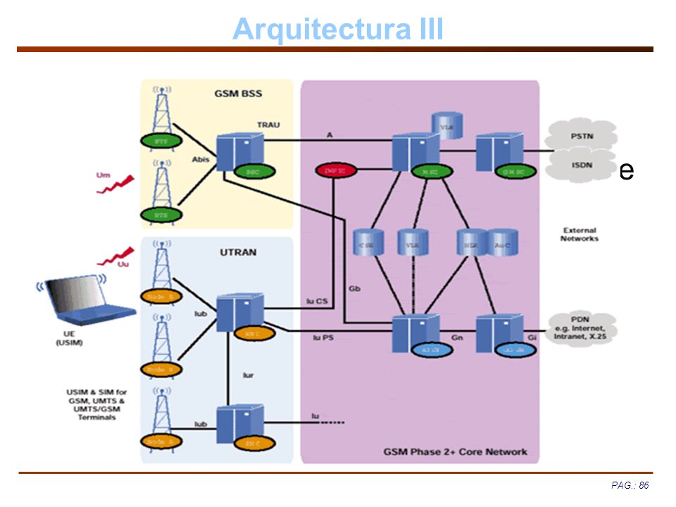 Arquitectura III