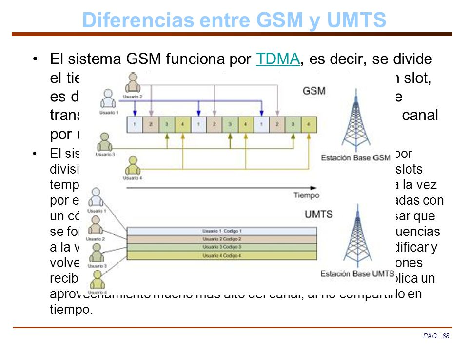 Diferencias entre GSM y UMTS