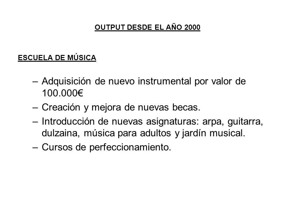 Adquisición de nuevo instrumental por valor de 100.000€