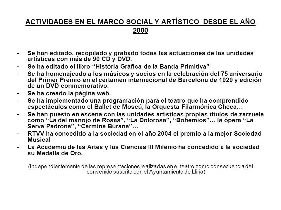 ACTIVIDADES EN EL MARCO SOCIAL Y ARTÍSTICO DESDE EL AÑO 2000