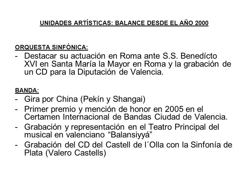 UNIDADES ARTÍSTICAS: BALANCE DESDE EL AÑO 2000