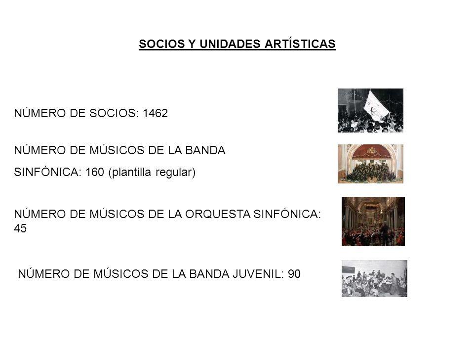 SOCIOS Y UNIDADES ARTÍSTICAS