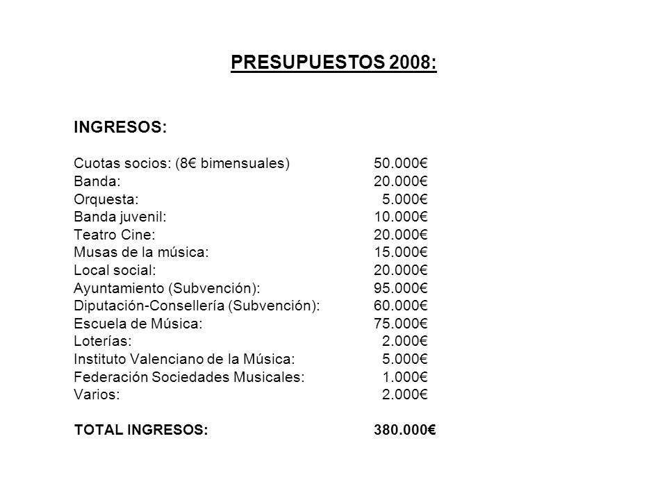 PRESUPUESTOS 2008: INGRESOS: Cuotas socios: (8€ bimensuales) 50.000€