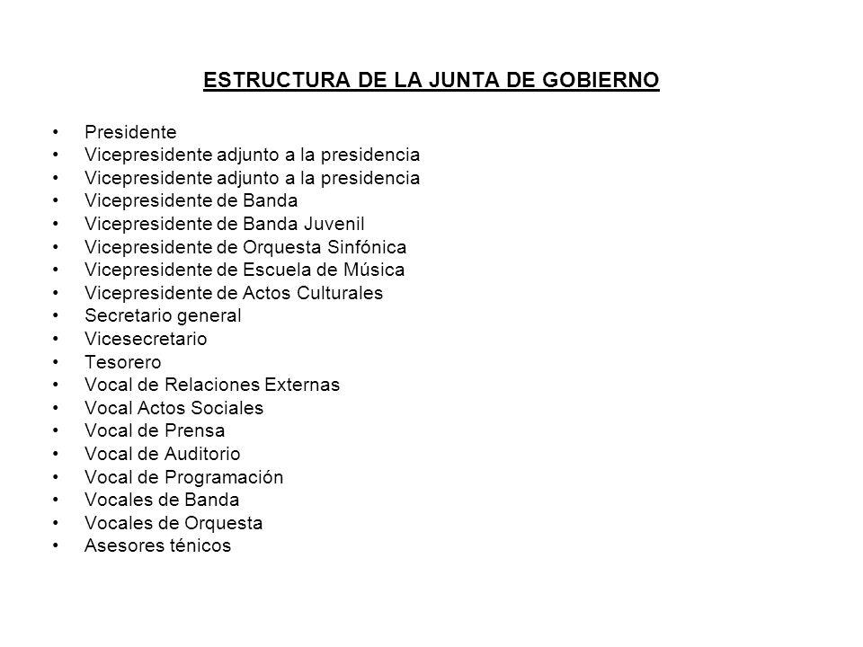 ESTRUCTURA DE LA JUNTA DE GOBIERNO