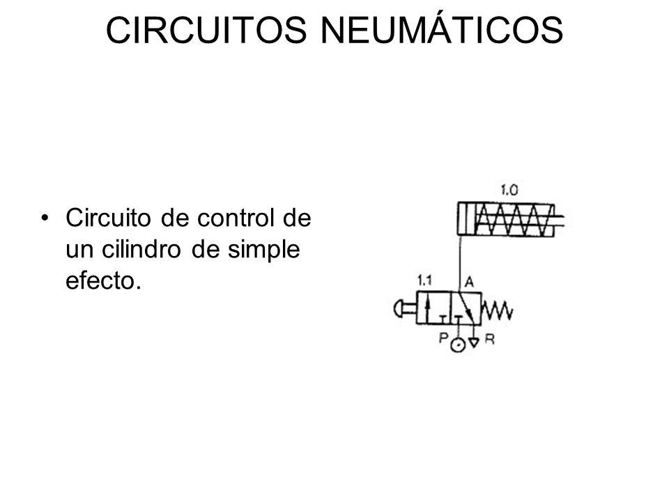 CIRCUITOS NEUMÁTICOS Circuito de control de un cilindro de simple efecto.