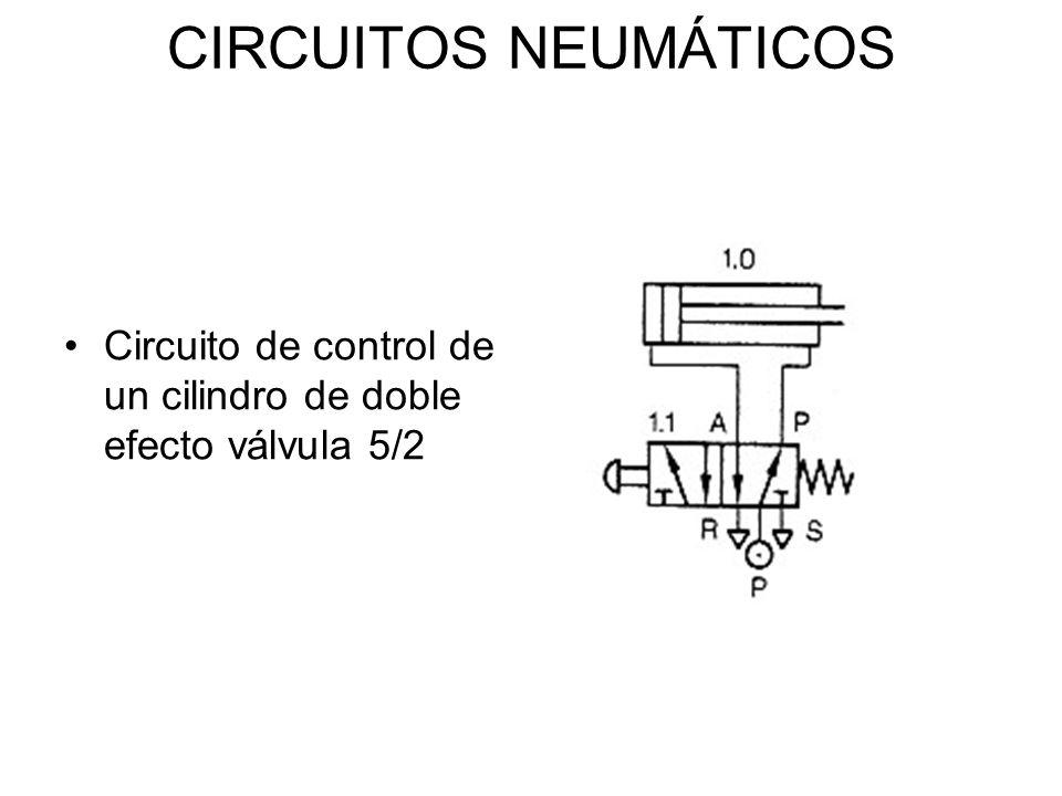 CIRCUITOS NEUMÁTICOS Circuito de control de un cilindro de doble efecto válvula 5/2