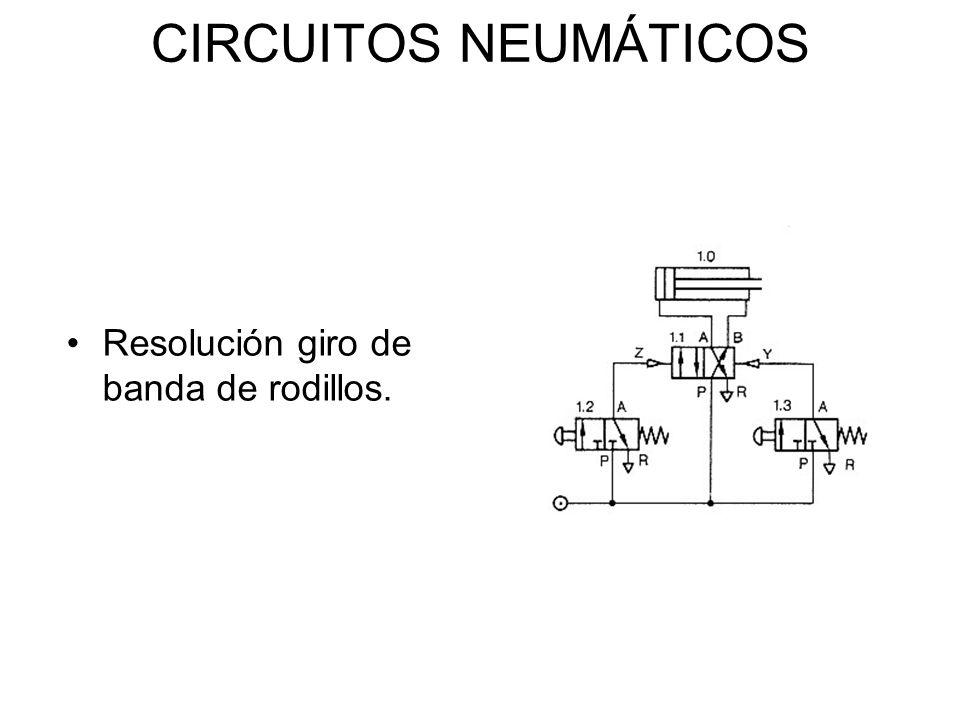 CIRCUITOS NEUMÁTICOS Resolución giro de banda de rodillos.