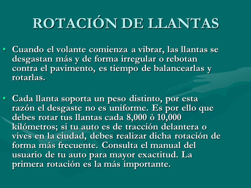 ROTACIÓN DE LLANTAS
