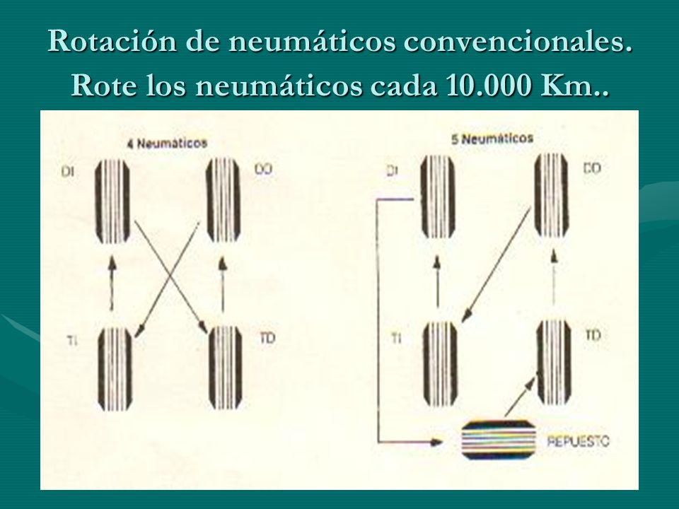 Rotación de neumáticos convencionales. Rote los neumáticos cada 10