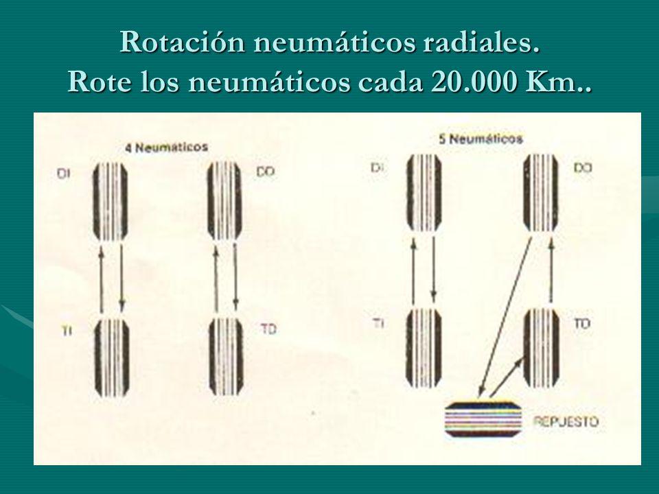 Rotación neumáticos radiales. Rote los neumáticos cada 20.000 Km..