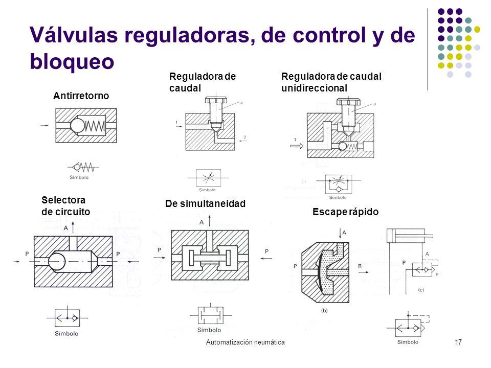 Válvulas reguladoras, de control y de bloqueo