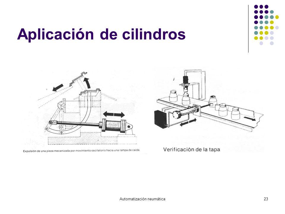 Aplicación de cilindros