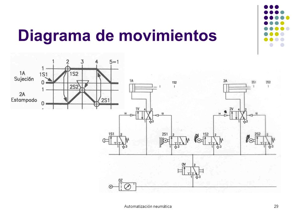 Diagrama de movimientos