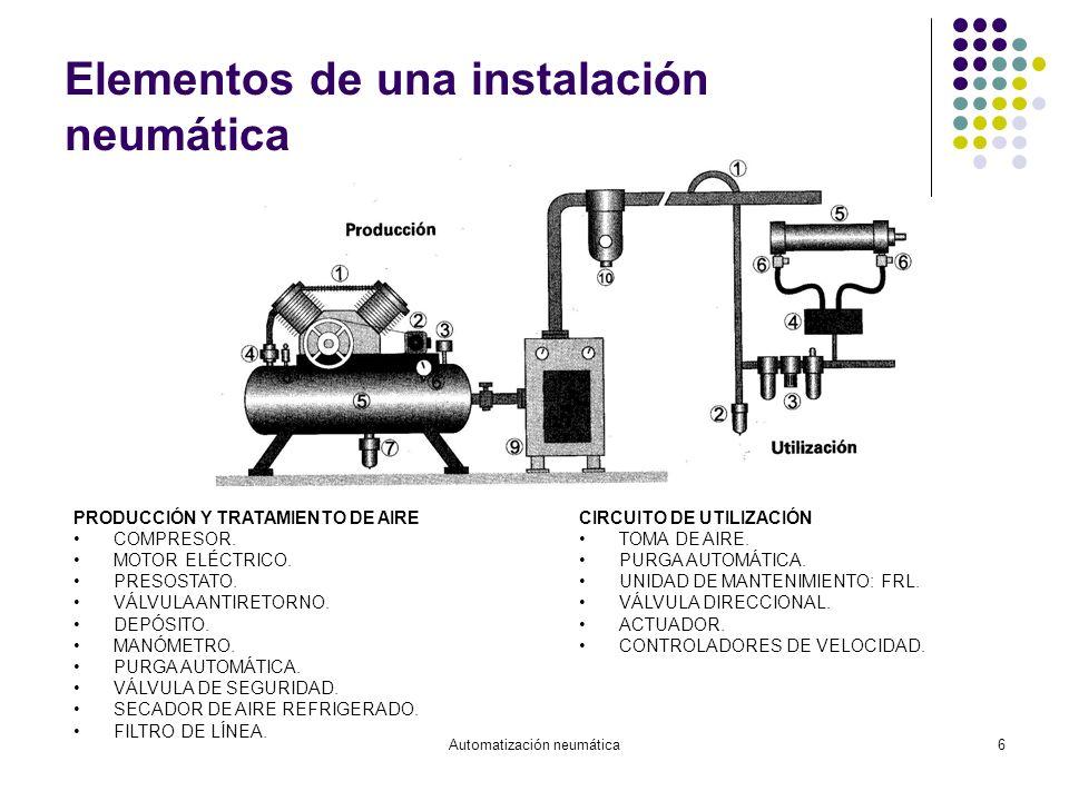 Elementos de una instalación neumática