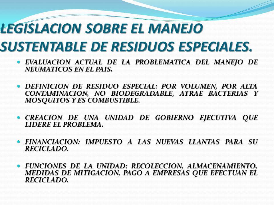 LEGISLACION SOBRE EL MANEJO SUSTENTABLE DE RESIDUOS ESPECIALES.