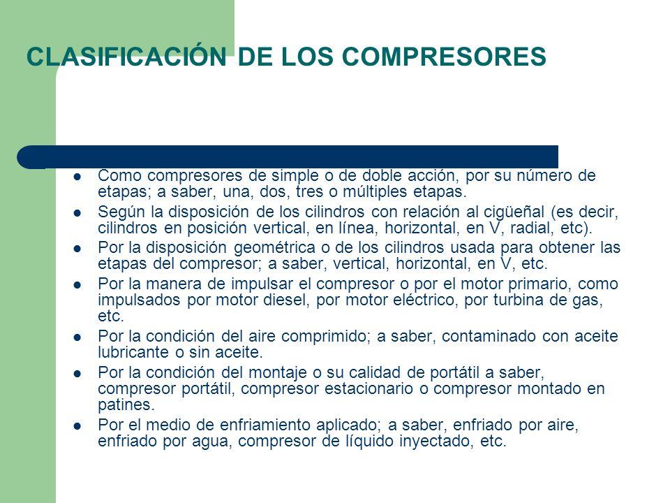 CLASIFICACIÓN DE LOS COMPRESORES