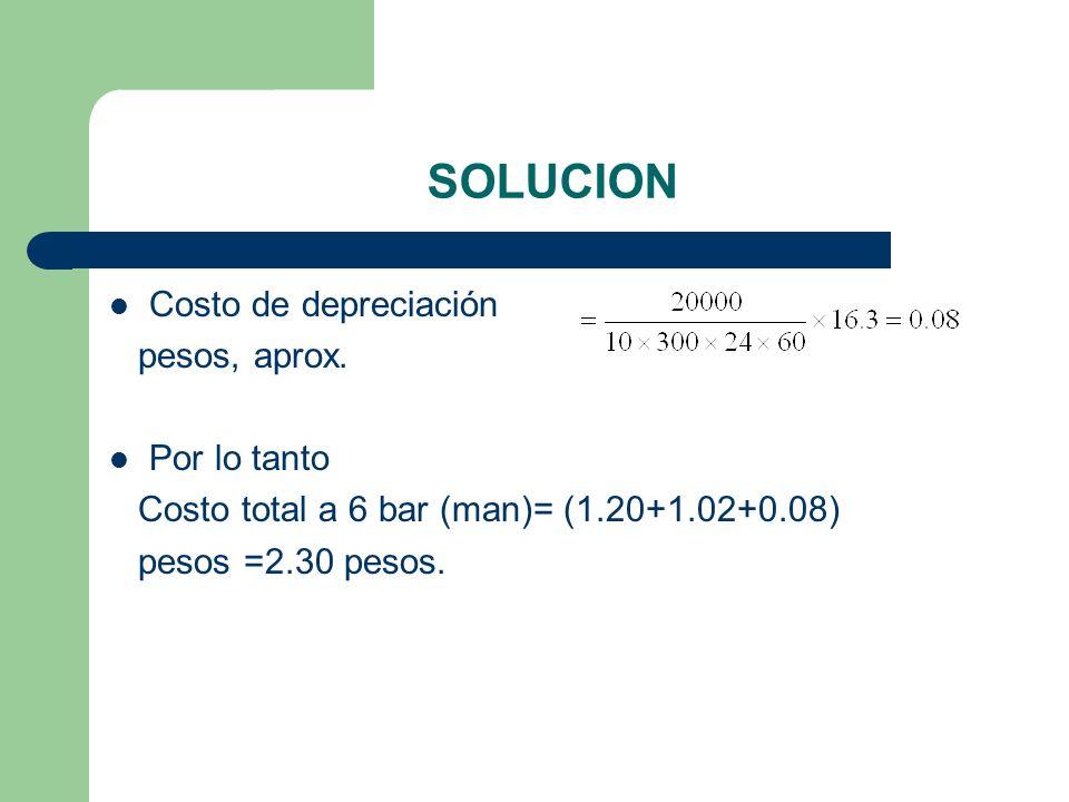 SOLUCION Costo de depreciación pesos, aprox. Por lo tanto