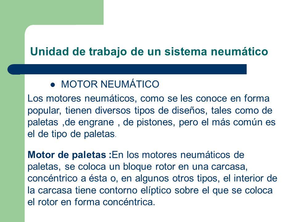 Unidad de trabajo de un sistema neumático