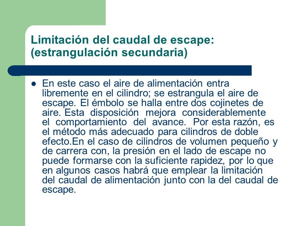 Limitación del caudal de escape: (estrangulación secundaria)