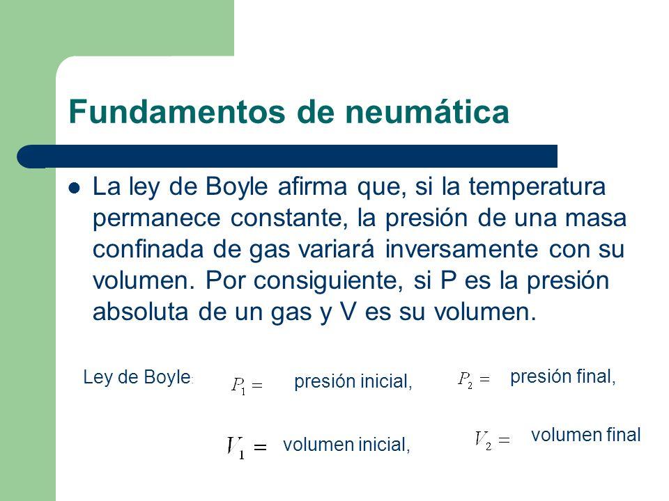 Fundamentos de neumática
