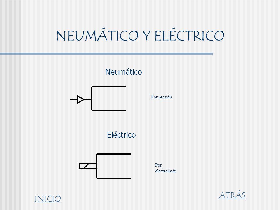 NEUMÁTICO Y ELÉCTRICO ATRÁS INICIO Neumático Eléctrico Por presión