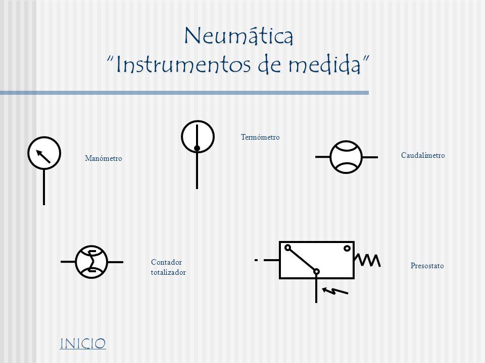 Neumática Instrumentos de medida